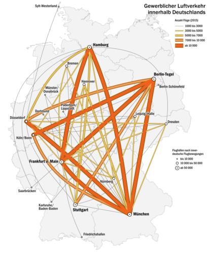 Guia de aeropuertos en ALemania